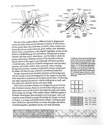 Using Edward Tufte's Visual Explanations in Museum Display - Stephanie  Pearson