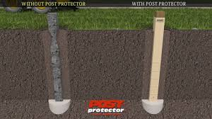 Post Protector Post Decay 101 The Science Of Decay Simplified Youtube