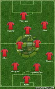 All Spain (National Teams) Football Formations - page 1714