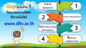 มูลนิธิการศึกษาทางไกลผ่านดาวเทียม ในพระบรมราชูปถัมภ์ DLTV - Posts ...