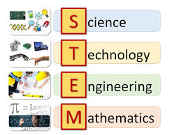 Your Child Doesn't Want to be a Programmer? That's Fine — But They Still  Need STEM | Emerging Education Technologies