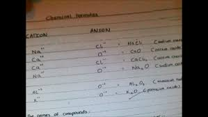 merging cation and anion