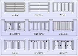 Floreat Balustrade Designs Balustrade Fence Infills Perth