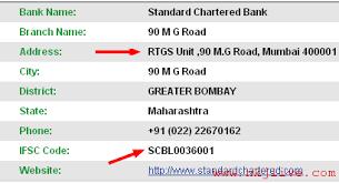standard chartered bank credit card