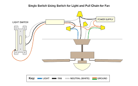 ceiling fan and light wiring diagram