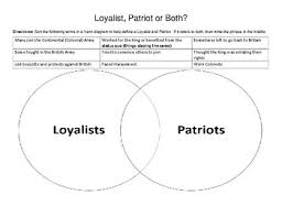 Loyalist And Patriot Worksheets Teaching Resources Tpt