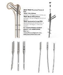 zeus trap proximal fem nail