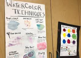 anchor charts to promote independence