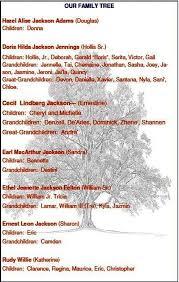 Family Tree - Jackson Family Tree