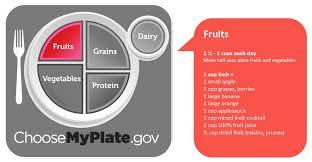 nutrition myubcard