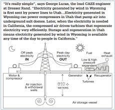 wind plus caes mega plan for la ns energy