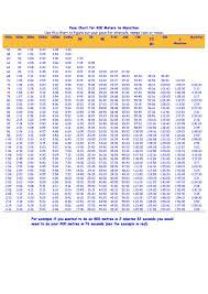 half marathon pace chart