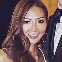 223.000+ profielen Tiffany ... | LinkedIn