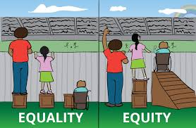 Equity - Equity Tool