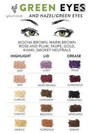 how to enhance green hazel eyes got