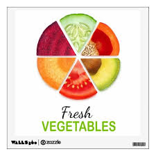 Vegetable Slices Wall Decal Zazzle Com Vegetable Slice Wall Decals Fresh Vegetables