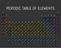 periodic table of tech the beacon