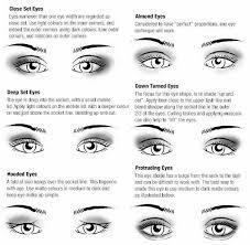 eye makeup tips for eye shapes