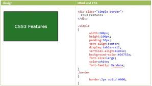 css3 features borders