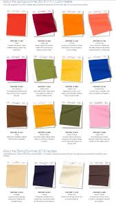 2019 color trends predicted the