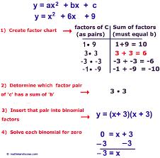 solve equation calculator factoring