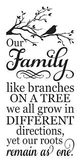 family quotes clipart