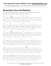 Somewhere Over the Rainbow Tablature for 3-string Cigar Box Guitar