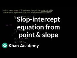 slope intercept equation from slope