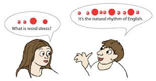 Image result for Word stress