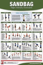 sandbag body trainer poster