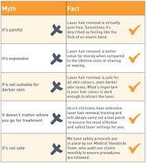 permanent laser hair removal in dubai