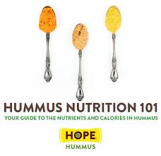 hummus nutrition 101 your guide to the