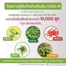 สำนักงานเกษตรอำเภอเมืองนนทบุรี จังหวัดนนทบุรี - โพสต์