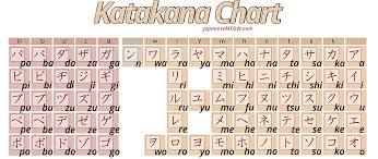 read and write hiragana katakana and
