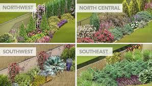 Explore Your Fencing Options Landscaping Along Fence Garden Shrubs Garden Planning