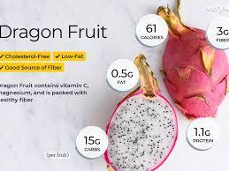 dragon fruit calories carbs and