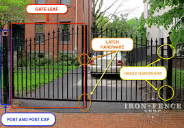 What Do I Need To Diy Install An Iron Or Aluminum Gate Iron Fence Shop Blog