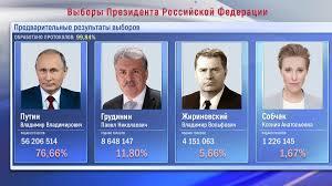 ЦИК России di Twitter: