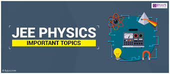 IIT JEE Physics Important Topics - Get Detailed List Of Topics To ...
