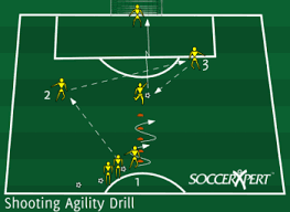 shooting agility drill soccerxpert