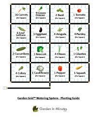 comprehensive plant spacing chart
