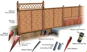 Fencing Accessories Fhives Timber Merchants Essex Decking Suppliers