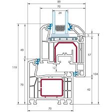 aluplast ideal 4000 window profile