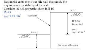 how can we design sheet piles for