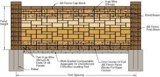Concrete Block Fence How To Build Patterned Fence Panels
