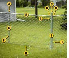 Pin On Home Fences