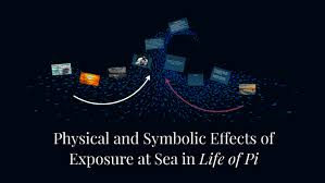 Physical Effects of Exposure at Sea in Life of Pi by Abigail Beck