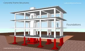 concrete frame construction concrete