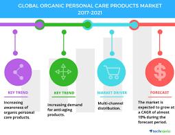 organic personal care s market