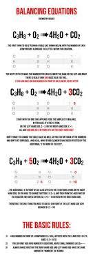 10 balancing chemical equations ideas
